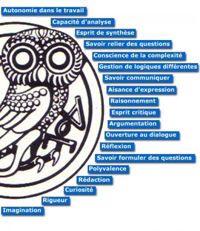 """""""Les qualités que vous développez au cours de vos études de lettres"""", selon l'UNIGE. Autant de trucs complètement inutiles..."""